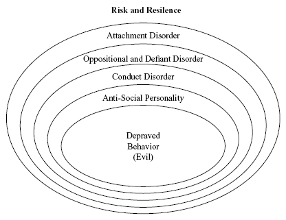 antisocial personality disorder case study essay