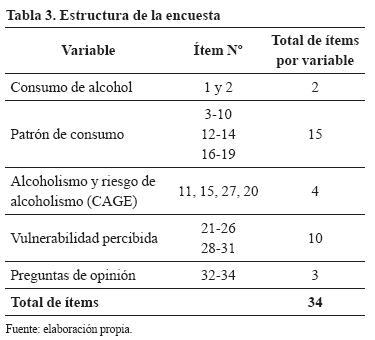 El entrenamiento de la profiláctica de la dependencia alcohólica
