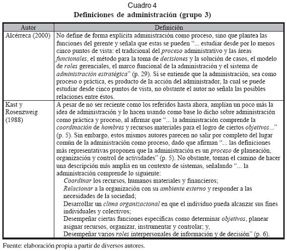 Definicion de direccion en administracion segun autores