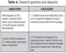 examples of exploratory research questions