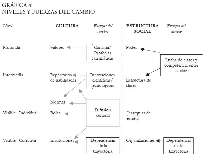 libro linea psicologia dinamica: