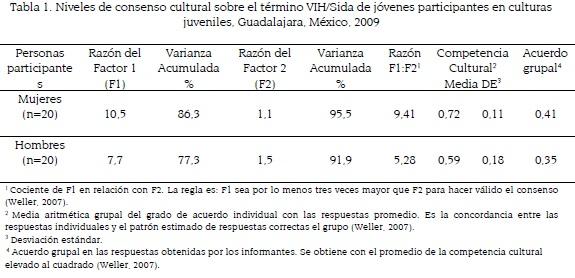 prostitucion escort porcentaje prostitutas vih