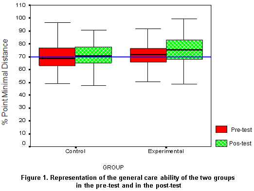 caring in three dimensions Dimensions are useful in  a low masculinity ranking typifies societies in which nurturing and caring  hofstede's dimensions and hall's time.