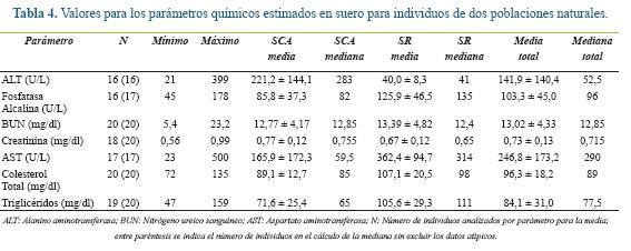 remedios caseros para regular el acido urico pie inflamado acido urico o que e acido urico no exame de sangue