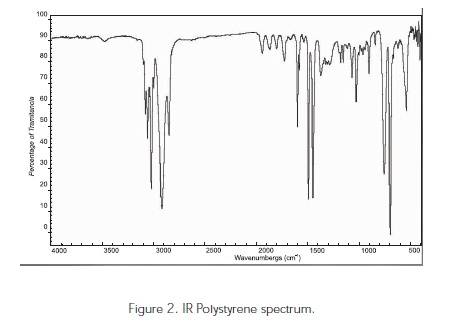 Vinyl Acetate Solubility Poly Vinyl Acetate Ethylene