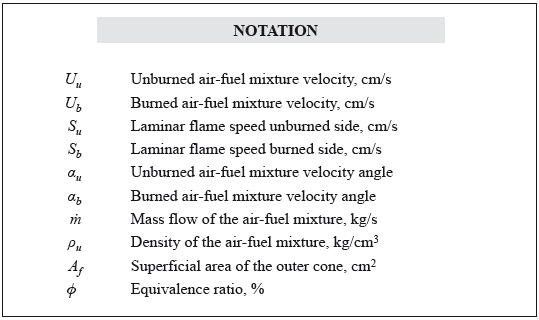 Flames From Exhaust Diesel