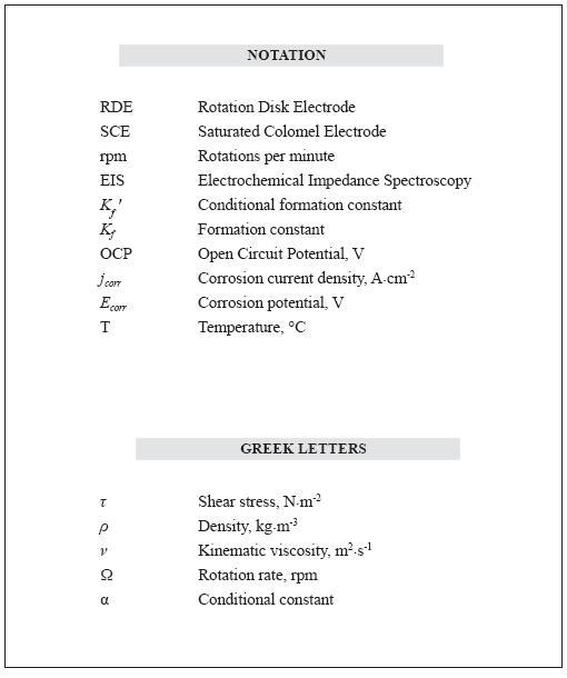 service ocp e document