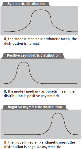 mean median mode a case study The institute for fiscal studies produced a report in which they stated wrong to use the mean in this case or they had read 'media mean median.
