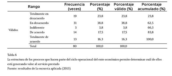 Contabilidad De Costos Carlos Fernando Cuevas Amenexen S Ownd