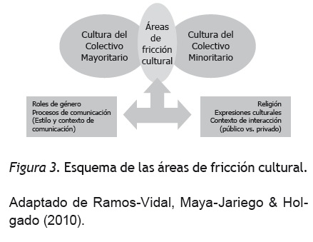 intercultural conflict analysis A master's degree in conflict resolution will help make you competitive in jobs in   inter-ethnic, and intercultural dialogue language interpreting or teaching.