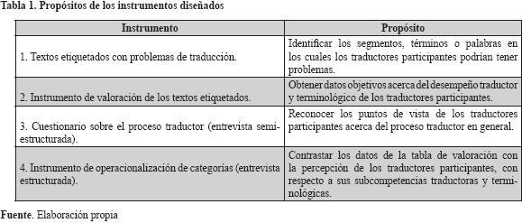 Orden de recogida traducir