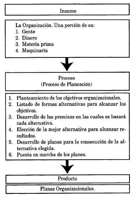 EL ENFOQUE DE SISTEMAS Y DE CONTINGENCIAS APLICADO AL