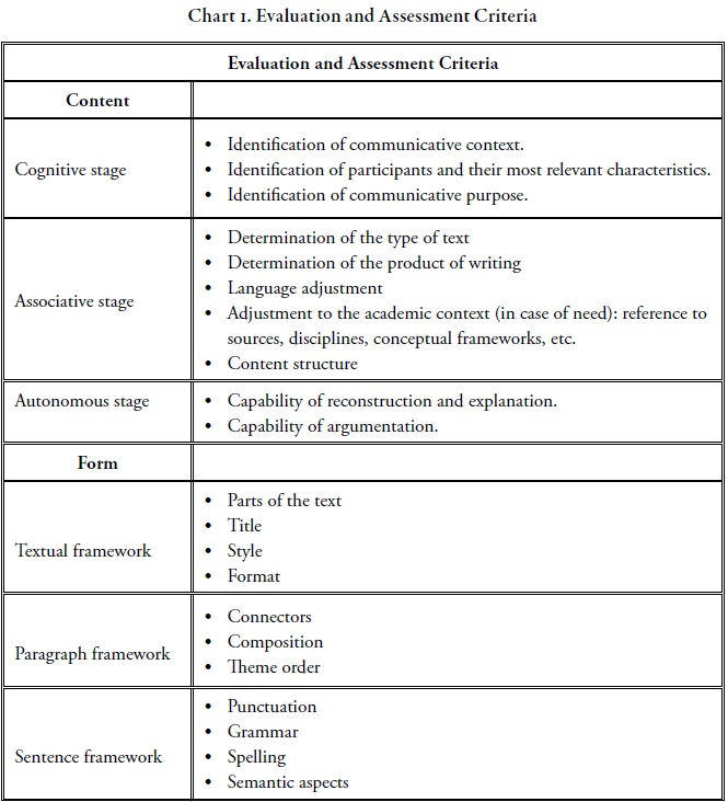 evaluating student essays A criterion for evaluating papers and essays perhaps the most difficult task for the educator is to evaluate a student's writing an important reason for this.
