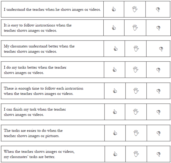 Using an Audiovisual Materials-Based Teaching Strategy to Improve