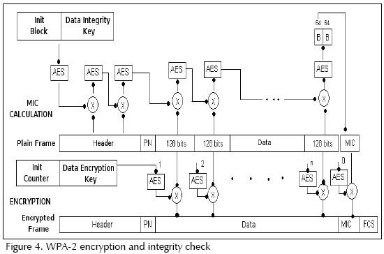 电路 电路图 电子 原理图 550_364