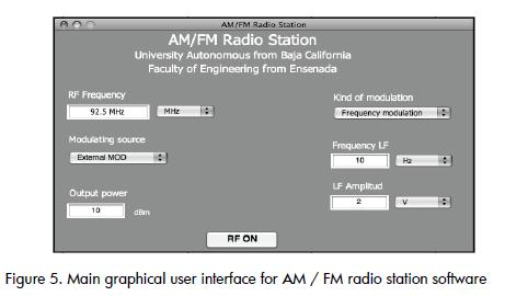 Developing and integrating a computer-based AM/FM radio station