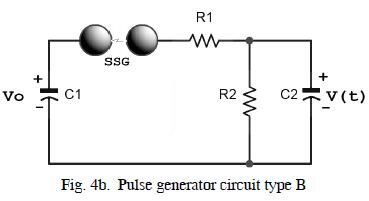 A lemp generator simulator circuit analysing these circuits showed that capacitor c1 representing the pulse generator was initially charged with dc voltage v0 positive or negative swarovskicordoba Choice Image