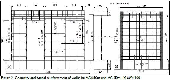 Experimental assessment of damping factors in concrete