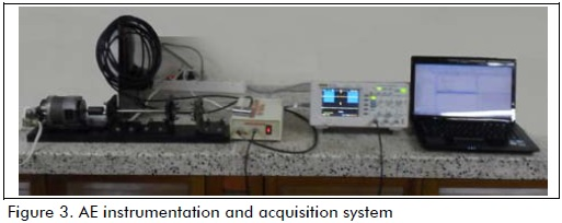 Acoustic emission-based early fault detection in tapered