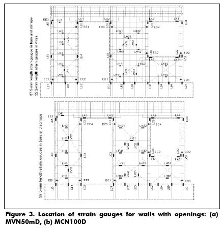 Strains On Steel Reinforcement Of Low-Rise Concrete Walls During