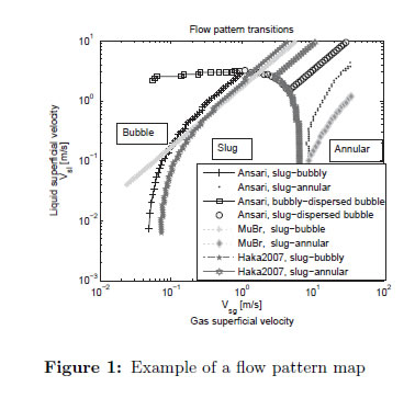 Prediction of Multiphase Flow in Pipelines: Literature Review