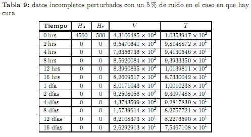 Ingeniería y Ciencia - Hepatitis C virus dynamics with viral load ...