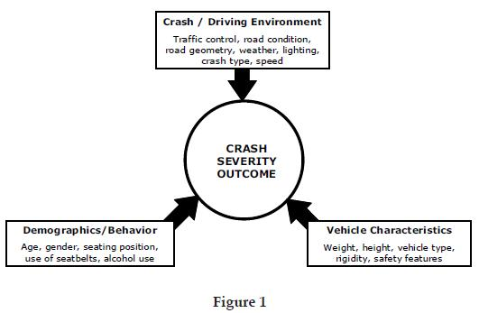 an analysis of the effects of driving under the influence of alcohol Alcohol and legal implications of drunk driving  while under the influence of intoxicating liquor or a drug  refuse the sampling of blood or breath analysis.