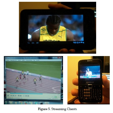 Testing environment for video streaming support using open