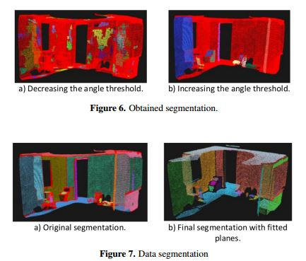 3D Semantic Modeling of Indoor Environments based on Point