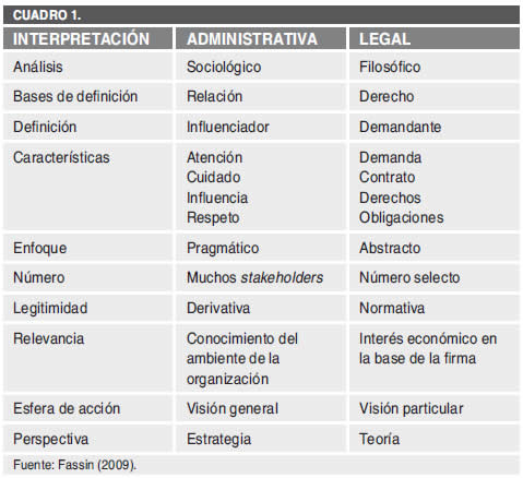 clasificaciones de los esteroides