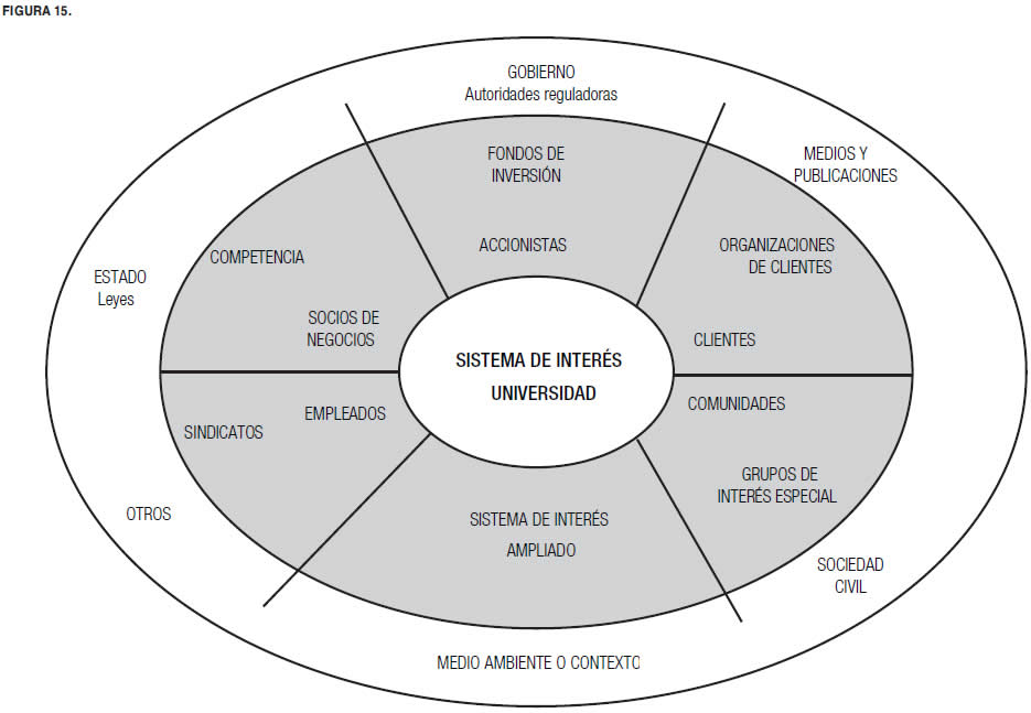 personal reflection of stakeholder management Appendix i: methods and tools appendix i  laborative decisionmaking, methods for stakeholder consultation, and meth-  management these features must be built.
