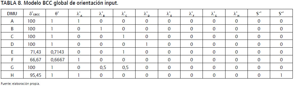 data envelopment analysis in university rankings In the course of improving various abilities of data envelopment analysis journal of applied mathematics is a peer for aggregating preference rankings.