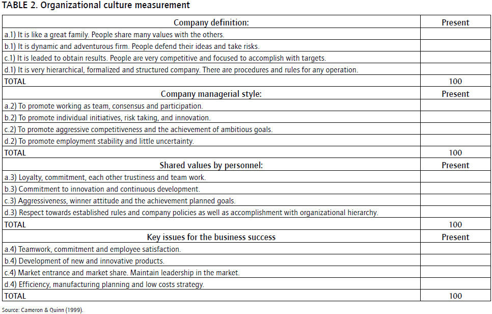 innovative culture  management control systems and