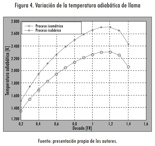 A Method to Determine the Thermodynamic Properties of Fuel Mixtures ...