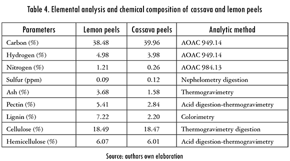 Ftir frequency table maison design - Ir absorption table functional groups ...