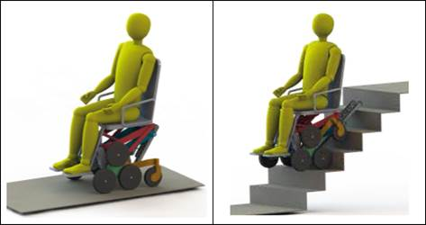 Kinematic Analysis of an Electric StairClimbing Wheelchair