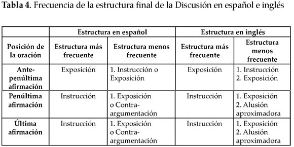 intertextual essay Intertextual figures include: allusion, quotation, calque, plagiarism, translation, pastiche and parody intertextuality is a literary device that creates an.