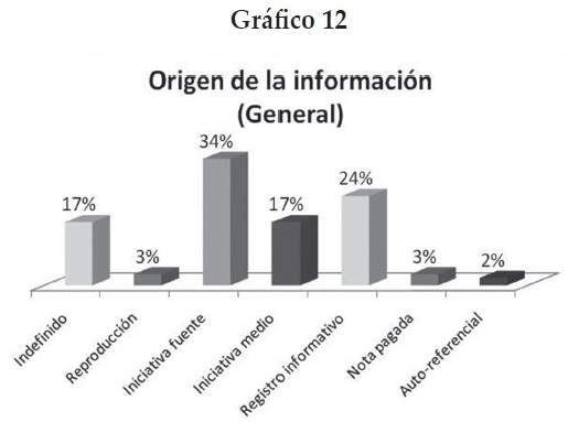 Colombian Television Newscasts Under Observation An