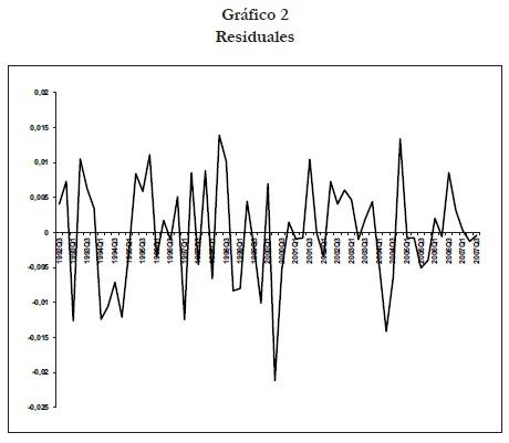 Corredores binarios de compraventa de divisas