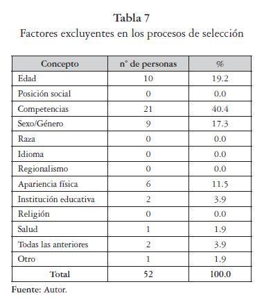 El Proceso De Seleccion Y Contratacion Del Personal En Las Medianas
