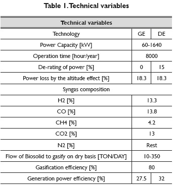 Technical and economical assessment of power generation