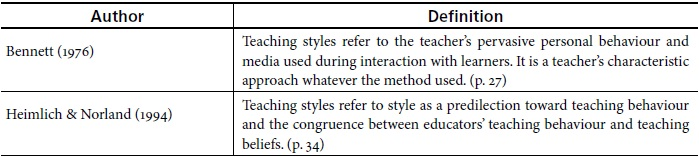 Comparing Teaching Styles and Personality Types of EFL Instructors