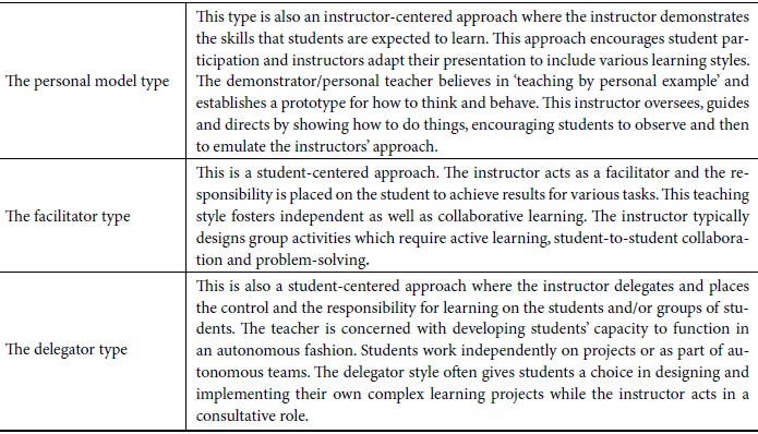 compare and contrast traditional and modern teaching Traditional vs  ace's traditional, nonconventional approach may seem odd to  modern educators, but it possesses a sound  teach your children diligently.