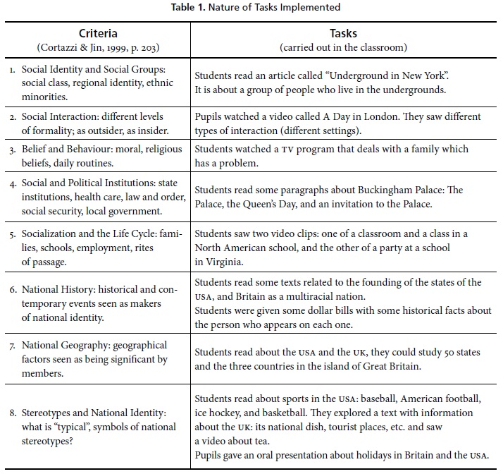 Collection of Roles Of The President Worksheet Sharebrowse – Family Roles Worksheet