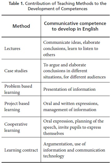 example essay childhood effect and cause