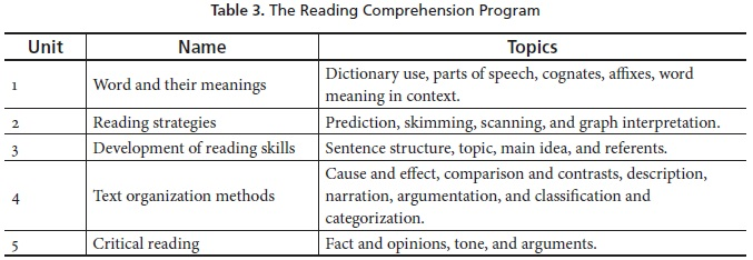 ENHANCING ENGLISH READING COMPREHENSION