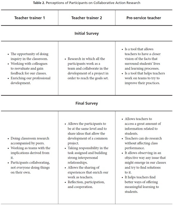 research paper on principals How coaching can impact teachers, principals, and students by elena aguilar  the majority of teachers and principals want professional development they want to.