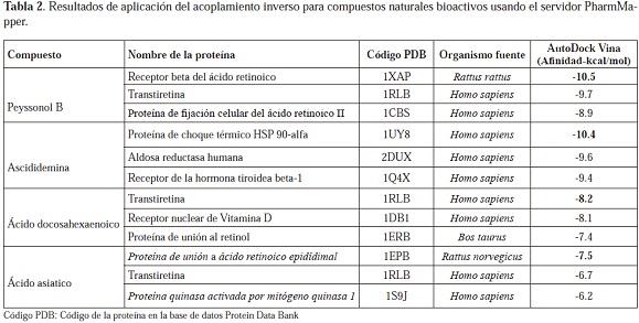 ACOPLAMIENTO INVERSO Y MAPEO DE FARMACÓFORO COMO