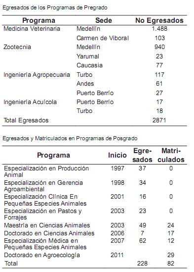 Examen du service érotique mexique