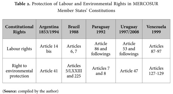 article 86